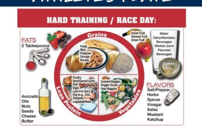 Nutritional Guideline